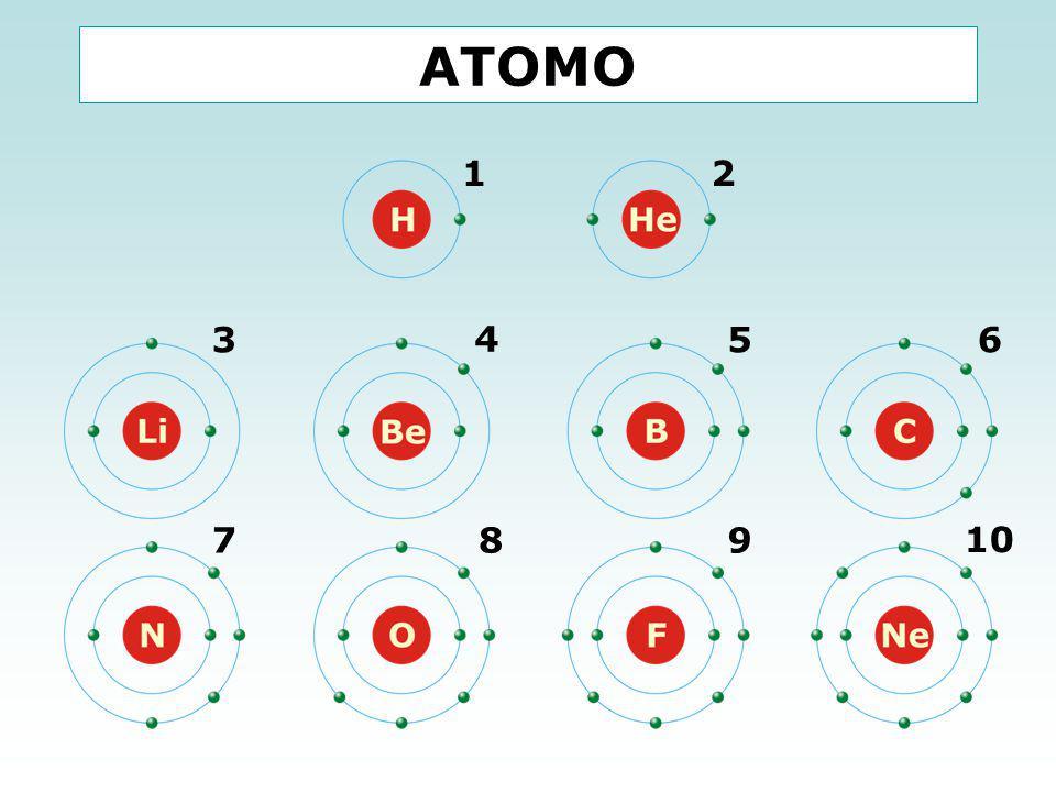 Παράγοντες που επηρεάζουν τον τύπο του δεσμού  ατομικός αριθμός  ηλεκτρονική διαμόρφωση  μέγεθος των ατόμων  οι συνθήκες P, T περιβάλλοντος