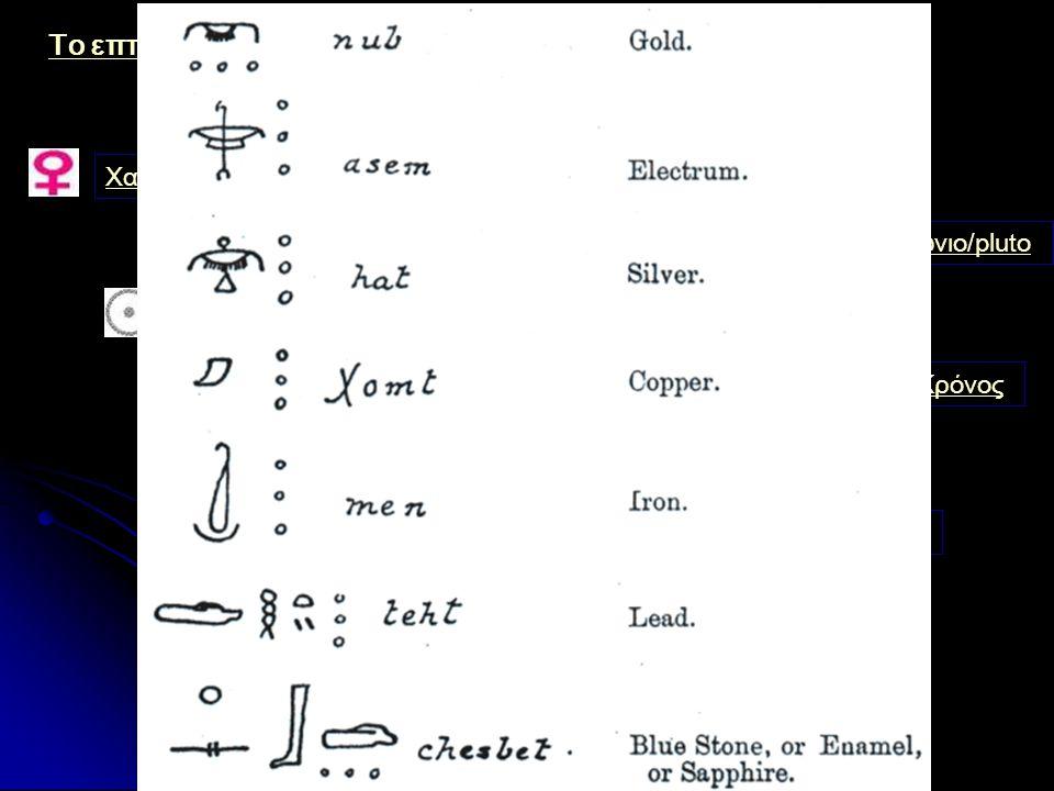 Το επταπλό πρότυπο Ασήμι/το φεγγάρι Quicksilver/υδράργυρος Χαλκός/Αφροδίτη Χρυσός/ο ήλιος Σίδηρος/Άρης Κασσίτερος/Δίας Μόλυβδος/Κρόνος Πλουτώνιο/pluto
