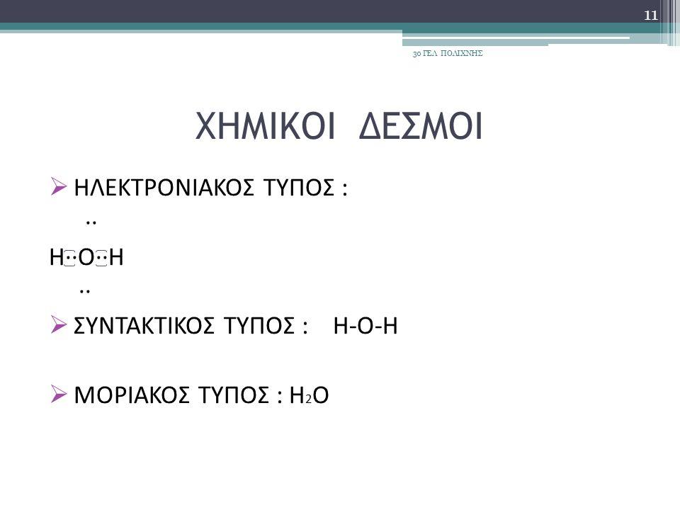 ΠΑΡΑΔΕΙΓΜΑ : Σχηματισμός μορίου του νερού :Η 2 Ο 8 Ο : Κ(2) L(6) 1 H : Κ(1) 3ο ΓΕΛ ΠΟΛΙΧΝΗΣ 10 ΧΗΜΙΚΟΙ ΔΕΣΜΟΙ