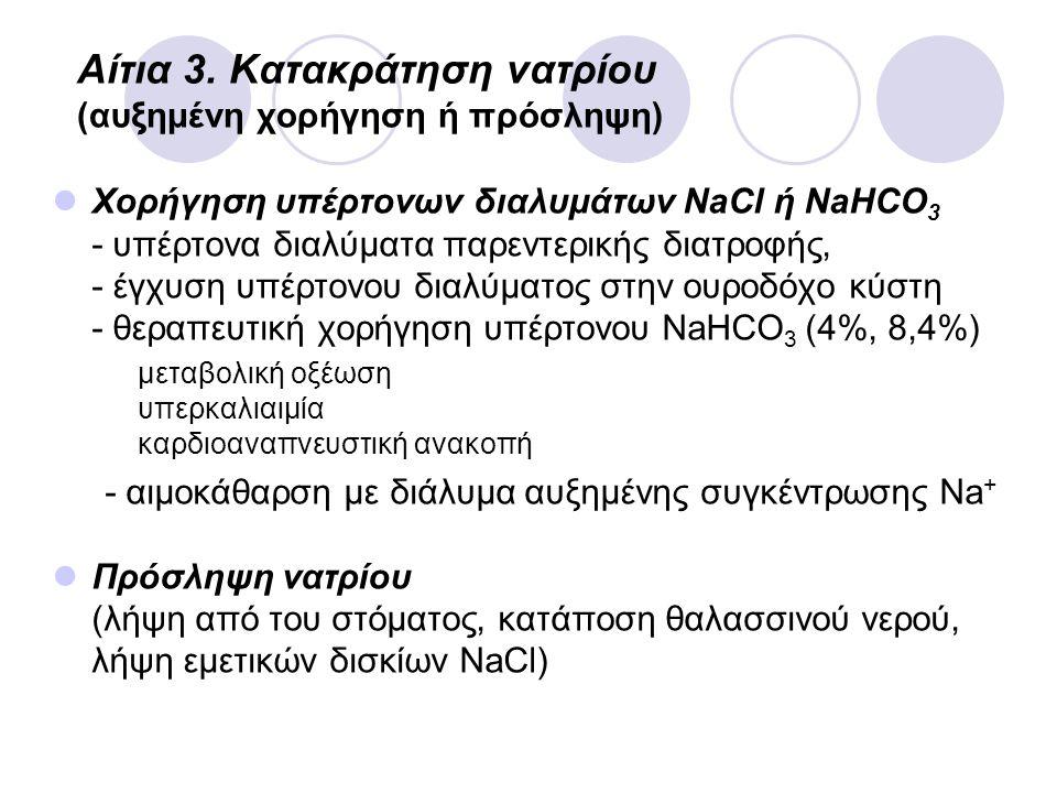 Αίτια 3. Κατακράτηση νατρίου (αυξημένη χορήγηση ή πρόσληψη) Χορήγηση υπέρτονων διαλυμάτων NaCl ή NaHCO 3 - υπέρτονα διαλύματα παρεντερικής διατροφής,