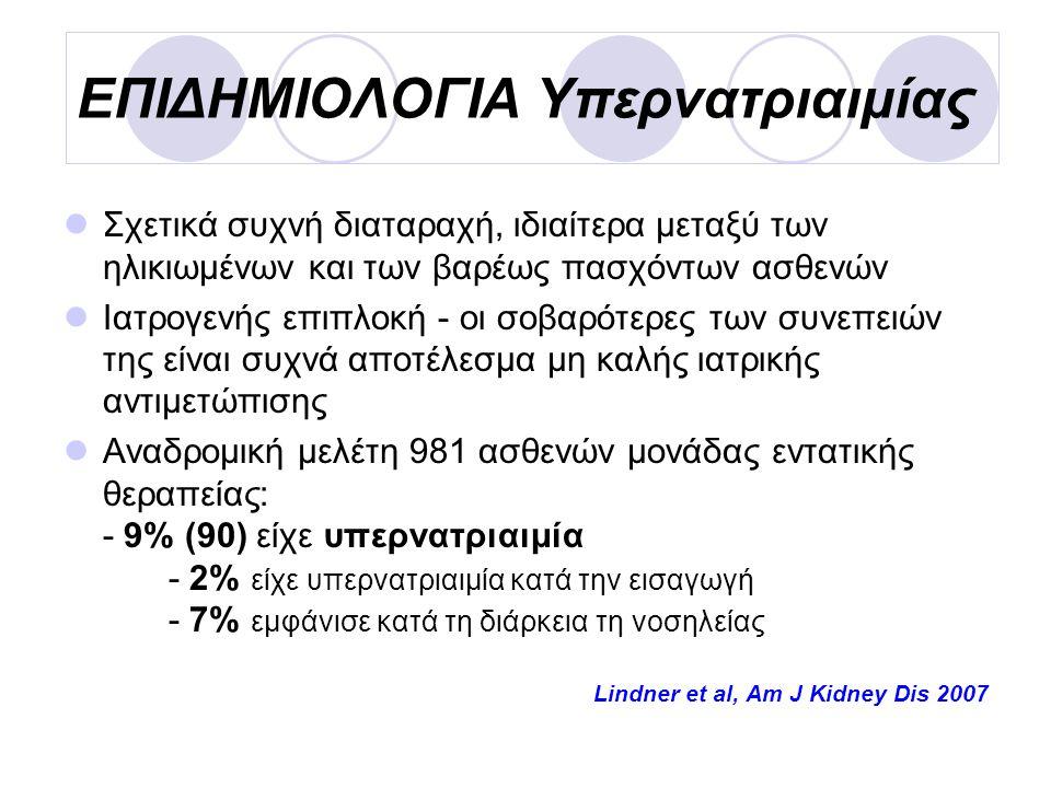 ΠΑΘΟΦΥΣΙΟΛΟΓΙΑ Υπερνατριαιμίας Κατανομή του ολικού Η 2 Ο του σώματος στα διάφορα διαμερίσματα (ενήλικας 70 kgr) Ολικό Η 2 Ο σώματος = 60% ΣΒ Ενδοκυττάριος χώρος = 40% ΣΒ Εξωκυττάριος χώρος = 20% ΣΒ Διάμεσο υγρό = 16%ΣΒ Πλάσμα = 4% ΣΒ Το Νa + αποτελεί το κύριο κατιόν, από το οποίο εξαρτάται η υπερωσμωτικότητα Δημιουργεί οσμωτική κλίση, που προκαλεί μετακίνηση ύδατος από τον ενδοκυττάριο χώρο στον εξωκυττάριο χώρο