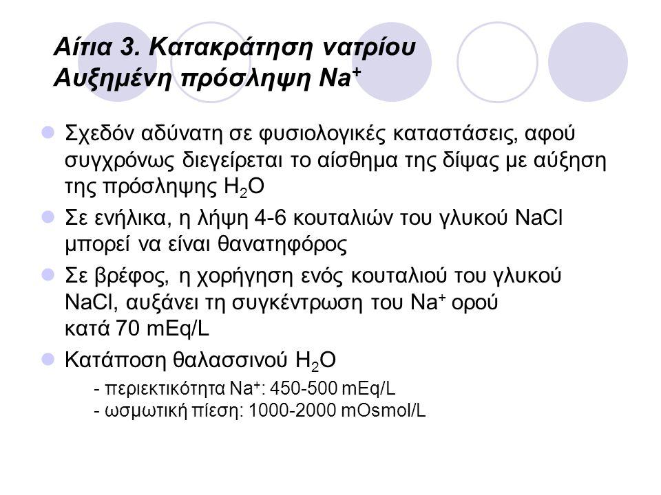 Αίτια 3. Κατακράτηση νατρίου Αυξημένη πρόσληψη Νa + Σχεδόν αδύνατη σε φυσιολογικές καταστάσεις, αφού συγχρόνως διεγείρεται το αίσθημα της δίψας με αύξ