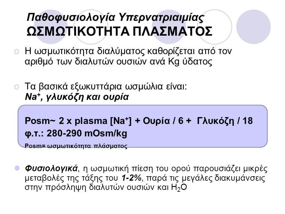 Παθοφυσιολογία Υπερνατριαιμίας ΥΠΕΡΩΣΜΩΤΙΚΕΣ ΚΑΤΑΣΤΑΣΕΙΣ Καταστάσεις όπου η σχέση διαλυτών ουσιών προς το ολικό ύδωρ είναι αυξημένη Αίτια: Υπερνατριαιμία Ενδογενείς διαλυτές ουσίες (ουρία, γλυκόζη) Εξωγενή ωσμώλια (παρεντερική διατροφή, υπέρτονοι νατριούχοι οροί, δηλητηρίαση με αιθανόλη)