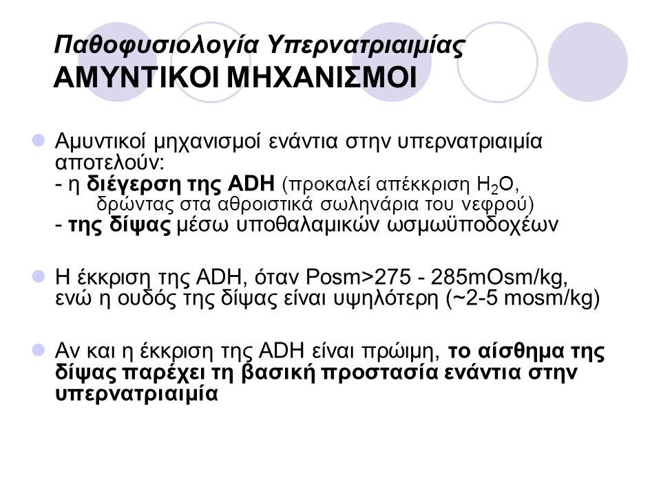 Παθοφυσιολογία Υπερνατριαιμίας ΑΜΥΝΤΙΚΟΙ ΜΗΧΑΝΙΣΜΟΙ Posm = 280-290 mOsm/kg H20 Διέγερση Δίψας Συμπύκνωση Ούρων Διέγερση απελευθέρωσης ADH Διαταραχή συμπυκνωτικής ικανότητας ούρων + ανεπαρκής πρόσληψη Η 2 Ο ΥΠΕΡΝΑΤΡΙΑΙΜΙΑ