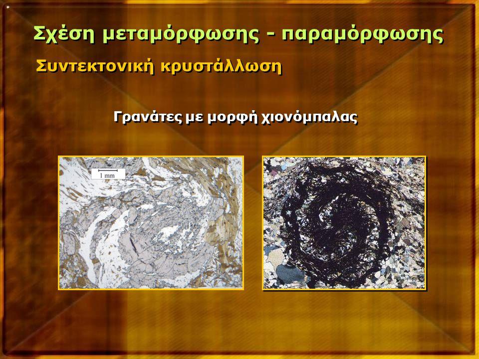 Συντεκτονική κρυστάλλωση Σχέση μεταμόρφωσης - παραμόρφωσης Γρανάτες με μορφή χιονόμπαλας