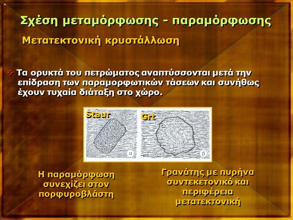 Μετατεκτονική κρυστάλλωση Σχέση μεταμόρφωσης - παραμόρφωσης  Τα ορυκτά του πετρώματος αναπτύσσονται μετά την επίδραση των παραμορφωτικών τάσεων και σ