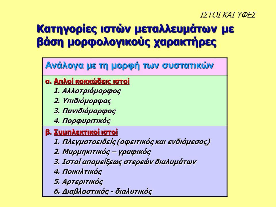 Κατηγορίες ιστών μεταλλευμάτων με βάση μορφολογικούς χαρακτήρες Ανάλογα με τη μορφή των συστατικών α.