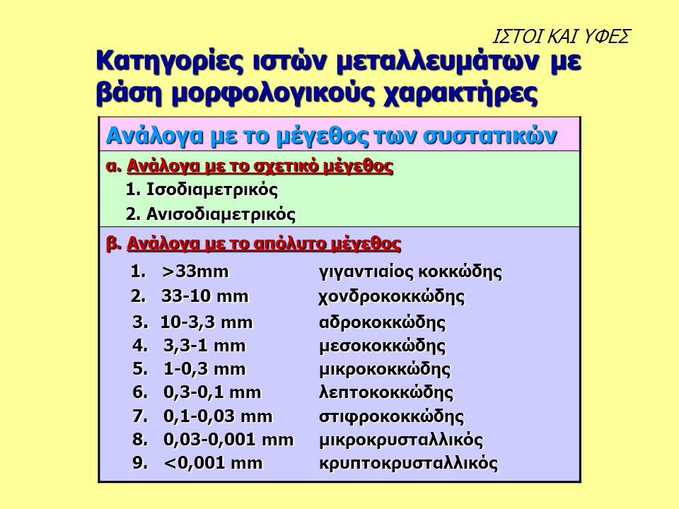 Κατηγορίες ιστών μεταλλευμάτων με βάση μορφολογικούς χαρακτήρες Ανάλογα με το μέγεθος των συστατικών α.