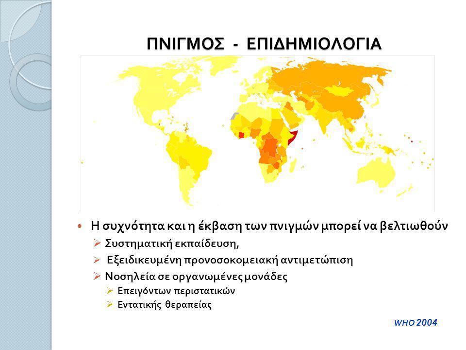 ΠΝΙΓΜΟΣ - ΕΠΙΔΗΜΙΟΛΟΓΙΑ CDC/NCHS, National Vital Statistics System, Mortality