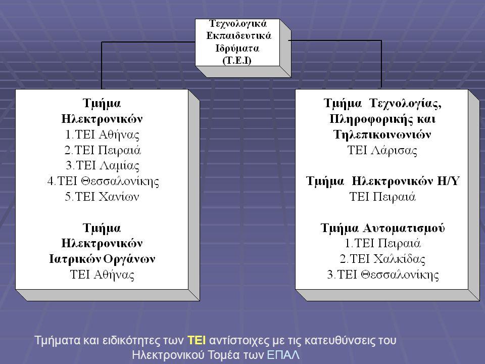 ΕΠΙΛΟΓΗΣ (Β) ΕΠΑΛ ΝΕΟΛ. ΓΛΩΣΣΑ ΜΑΘΗΜΑΤΙΚΑ (Α) ΓΕΝ. ΛΥΚΕΙΟΥ ΝΕΟΛ. ΓΛΩΣΣΑ (Β) ΜΑΘΗΜΑΤΙΚΑ (Β) ΦΥΣΙΚΗ (Β) ΤΕΧΝ. ΜΑΘΗΜΑΤΑ … ΜΑΘ ΕΙΔΙΚΟΤΗΤΑΣ (Α,Β) ΕΙΔΙΚΕΣ Ε