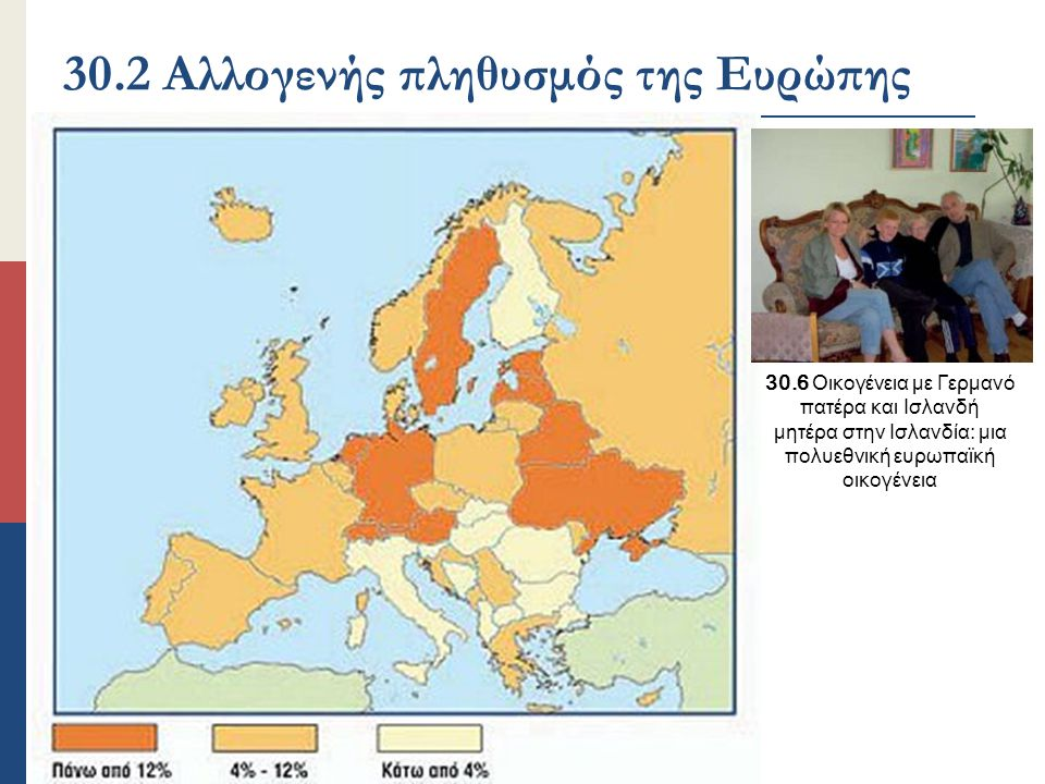 30.2 Αλλογενής πληθυσμός της Ευρώπης 30.6 Οικογένεια με Γερμανό πατέρα και Ισλανδή μητέρα στην Ισλανδία: μια πολυεθνική ευρωπαϊκή οικογένεια