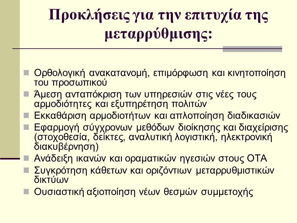 ΠΕΡΙΦΕΡΕΙΑΡΧΗΣ (αρμοδιότητες)  Παρουσιάζει στην Επιτροπή Θεσμών και Διαφάνειας της Βουλής, τον ετήσιο απολογισμό πεπραγμένων του Περιφερειάρχη και της Εκτελεστικής Επιτροπής, την ετήσια έκθεση του περιφερειακού συμπαραστάτη, καθώς και την ετήσια έκθεση του οικείου ελεγκτή νομιμότητας της Περιφέρειάς του.