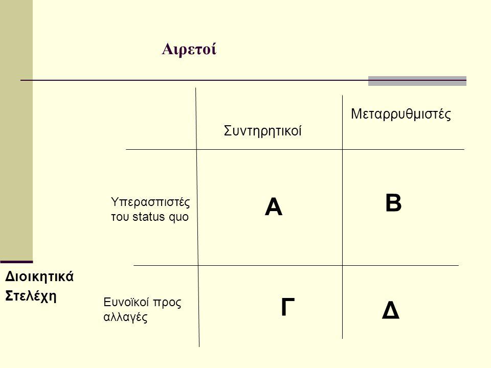 ΟΙΚΟΝΟΜΙΚΗ ΕΠΙΤΡΟΠΗ -Περιφέρειας (αρμοδιότητες)  Ασκεί τον οικονομικό έλεγχο και παρακολουθεί την υλοποίηση του προϋπολογισμού της Περιφέρειας,  Η κατάρτιση σχεδίου του προϋπολογισμού της Περιφέρειας και η εισήγησή του στο Περιφερειακό Συμβούλιο για ψήφιση,  Η κατάρτιση, η επεξεργασία, ο προέλεγχος του απολογισμού και η υποβολή σχετικής έκθεσης στο Περιφερειακό Συμβούλιο,  Η κατάρτιση των όρων, η σύνταξη των διακηρύξεων, η διεξαγωγή και κατακύρωση κάθε μορφής δημοπρασιών και διαγωνισμών, και η συγκρότηση των ειδικών επιτροπών διεξαγωγής και αξιολόγησης
