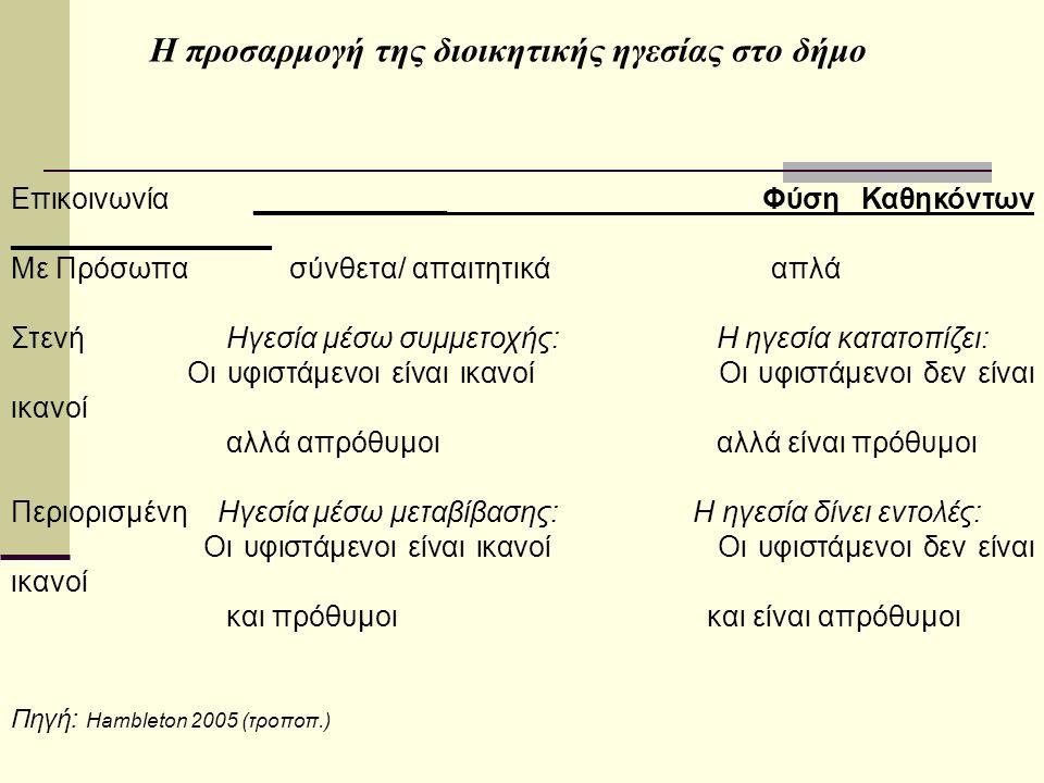 Η ΑΝΑΓΚΑΙΟΤΗΤΑ ΕΝΟΣ ΝΕΟΥ ΣΥΣΤΗΜΑΤΟΣ ΔΙΑΚΥΒΕΡΝΗΣΗΣ  Διεύρυνση των αρμοδιοτήτων των Δήμων και νέος ρόλος (κυρίως αναπτυξιακός) των αυτοδιοικούμενων Περιφερειών  Αναδιάταξη πληθυσμιακών μεγεθών τόσο στον πρώτο (μείωση των Δήμων στο 1/3 περίπου) όσο και στον δεύτερο βαθμό (μείωση στο ¼ περίπου)  Αύξηση εδαφικής έκτασης και των αποστάσεων εντός του Δήμου/ της Περιφέρειας  Ενσωμάτωση νέων αρχών δημοκρατικής διακυβέρνησης: Συμμετοχή του πολίτη Διαβούλευση προτού ληφθούν αποφάσεις Διαφάνεια στην άσκηση εξουσίας Λογοδοσία εκείνων που ασκούν δημόσια εξουσία