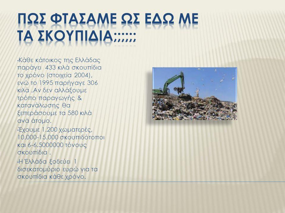 Κάθε κάτοικος της Ελλάδας παράγει 433 κιλά σκουπίδια το χρόνο (στοιχεία 2004), ενώ το 1995 παρήγαγε 306 κιλά.Αν δεν αλλάξουμε τρόπο παραγωγής & κατανά