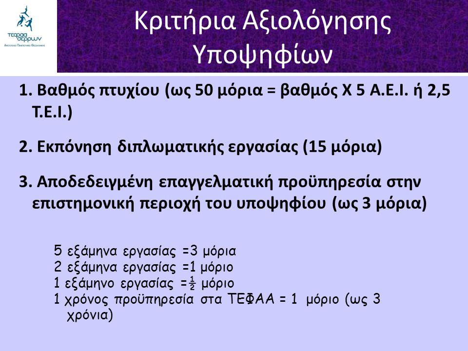 Κριτήρια Αξιολόγησης Υποψηφίων 1. Βαθμός πτυχίου (ως 50 μόρια = βαθμός Χ 5 Α.Ε.Ι. ή 2,5 Τ.Ε.Ι.) 2. Εκπόνηση διπλωματικής εργασίας (15 μόρια) 3. Αποδεδ