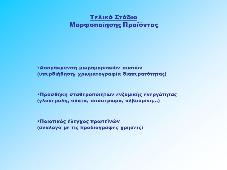 Τελικό Στάδιο Μορφοποίησης Προϊόντος Απομάκρυνση μικρομοριακών ουσιών (υπερδιήθηση, χρωματογραφία διαπερατότητας) Προσθήκη σταθεροποιητών ενζυμικής εν