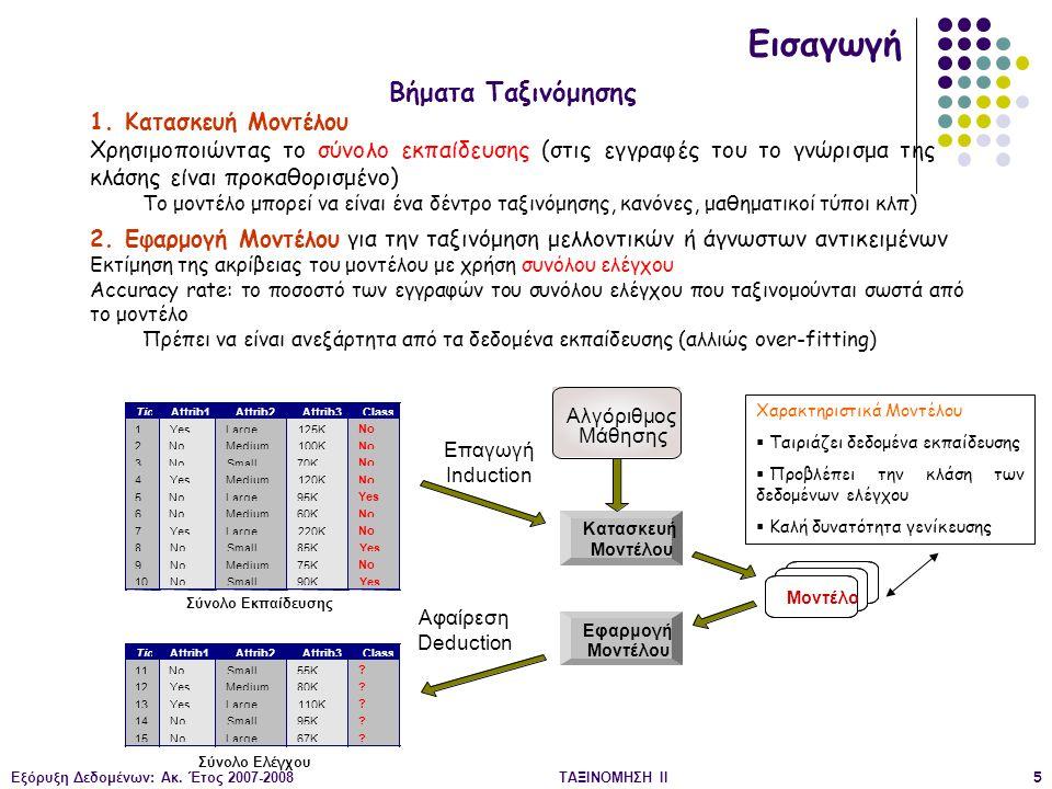 Εξόρυξη Δεδομένων: Ακ.Έτος 2007-2008ΤΑΞΙΝΟΜΗΣΗ ΙΙ6 Προεπεξεργασία 1.