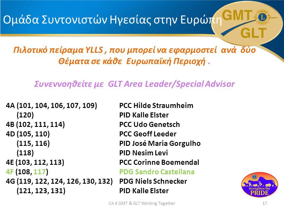 Oμάδα Συντονιστών Ηγεσίας στην Ευρώπη Πιλοτικό πείραμα YLLS, που μπορεί να εφαρμοστεί ανά δύο Θέματα σε κάθε Ευρωπαϊκή Περιοχή.