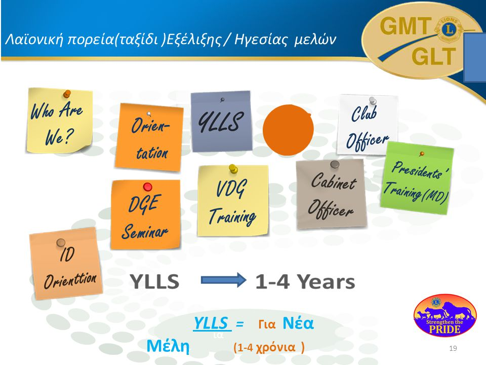 Λαϊονική πορεία(ταξίδι )Εξέλιξης / Ηγεσίας μελών YLLS = Για Νέα Μέλη (1-4 χρόνια ) E ΕLLS ια 19