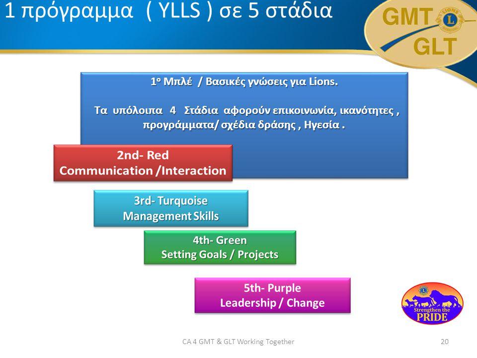 1 πρόγραμμα ( YLLS ) σε 5 στάδια 1 ο Μπλέ / Βασικές γνώσεις για Lions.