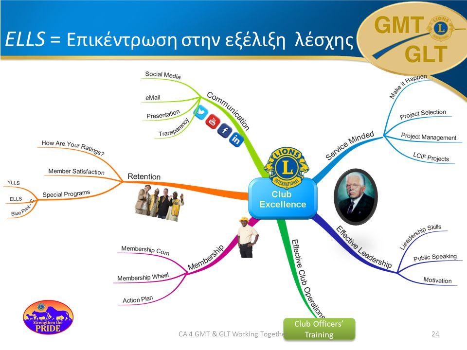 ELLS = Επικέντρωση στην εξέλιξη λέσχης CA 4 GMT & GLT Working Together24