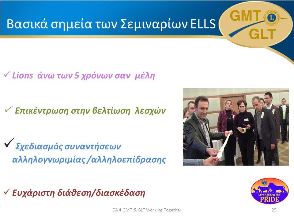 Βασικά σημεία των Σεμιναρίων ELLS Lions άνω των 5 χρόνων σαν μέλη  Επικέντρωση στην βελτίωση λεσχών Σχεδιασμός συναντήσεων αλληλογνωριμίας /αλληλοεπίδρασης Ευχάριστη διάθεση/διασκέδαση CA 4 GMT & GLT Working Together25