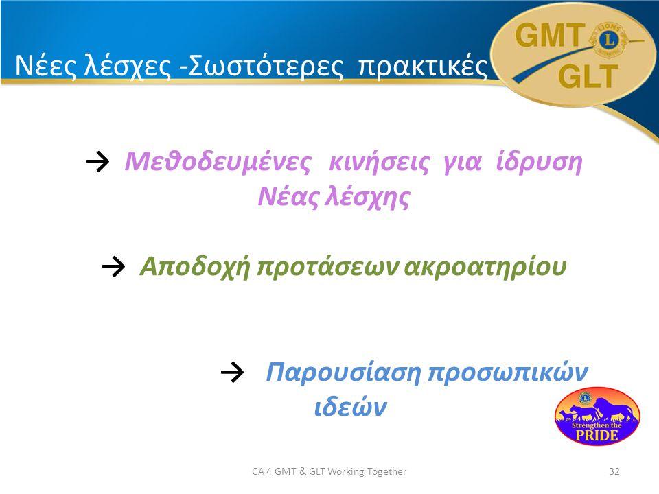 Nέες λέσχες -Σωστότερες πρακτικές → Μεθοδευμένες κινήσεις για ίδρυση Νέας λέσχης → Αποδοχή προτάσεων ακροατηρίου → Παρουσίαση προσωπικών ιδεών 32CA 4 GMT & GLT Working Together