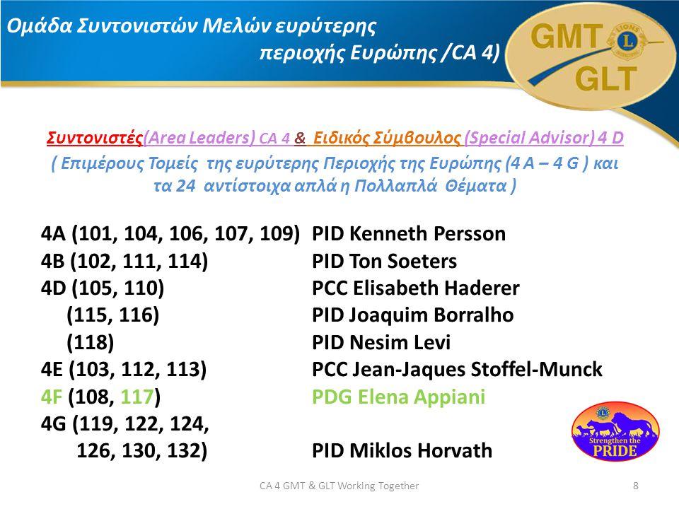 Ομάδα Συντονιστών Μελών ευρύτερης περιοχής Ευρώπης /CA 4) Συντονιστές(Area Leaders) CA 4 & Ειδικός Σύμβουλος (Special Advisor) 4 D ( Επιμέρους Τομείς της ευρύτερης Περιοχής της Ευρώπης (4 Α – 4 G ) και τα 24 αντίστοιχα απλά η Πολλαπλά Θέματα ) 4A (101, 104, 106, 107, 109) PID Kenneth Persson 4B (102, 111, 114)PID Ton Soeters 4D (105, 110)PCC Elisabeth Haderer (115, 116)PID Joaquim Borralho (118)PID Nesim Levi 4E (103, 112, 113)PCC Jean-Jaques Stoffel-Munck 4F (108, 117)PDG Elena Appiani 4G (119, 122, 124, 126, 130, 132)PID Miklos Horvath 8CA 4 GMT & GLT Working Together