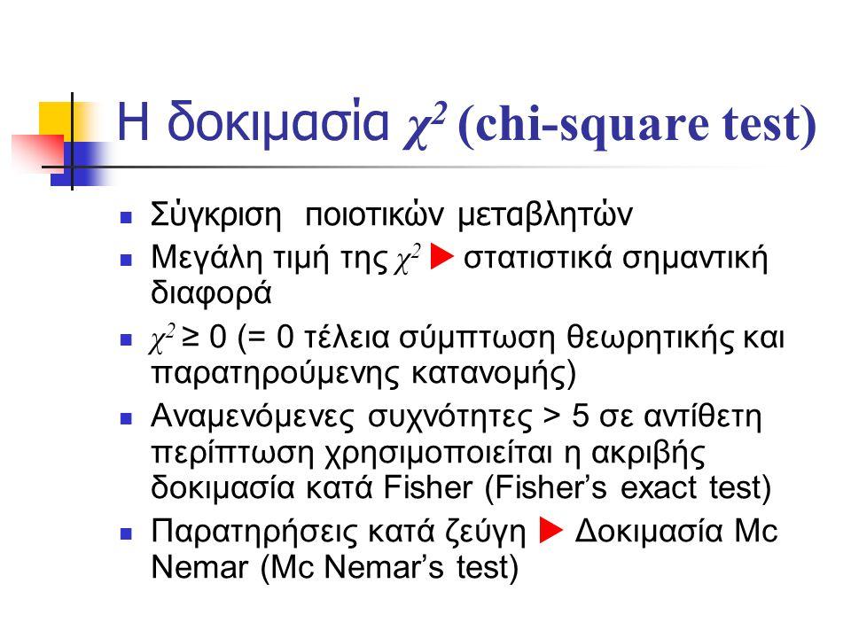 H δοκιμασία χ 2 (chi-square test) Σύγκριση ποιοτικών μεταβλητών Μεγάλη τιμή της χ 2  στατιστικά σημαντική διαφορά χ 2 ≥ 0 (= 0 τέλεια σύμπτωση θεωρητικής και παρατηρούμενης κατανομής) Αναμενόμενες συχνότητες > 5 σε αντίθετη περίπτωση χρησιμοποιείται η ακριβής δοκιμασία κατά Fisher (Fisher's exact test) Παρατηρήσεις κατά ζεύγη  Δοκιμασία Mc Nemar (Mc Nemar's test)