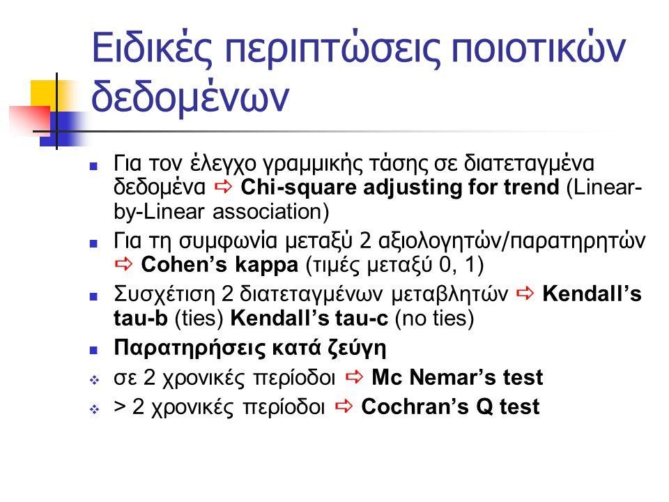 Ειδικές περιπτώσεις ποιοτικών δεδομένων Για τον έλεγχο γραμμικής τάσης σε διατεταγμένα δεδομένα  Chi-square adjusting for trend (Linear- by-Linear association) Για τη συμφωνία μεταξύ 2 αξιολογητών/παρατηρητών  Cohen's kappa (τιμές μεταξύ 0, 1) Συσχέτιση 2 διατεταγμένων μεταβλητών  Kendall's tau-b (ties) Kendall's tau-c (no ties) Παρατηρήσεις κατά ζεύγη  σε 2 χρονικές περίοδοι  Mc Nemar's test  > 2 χρονικές περίοδοι  Cochran's Q test