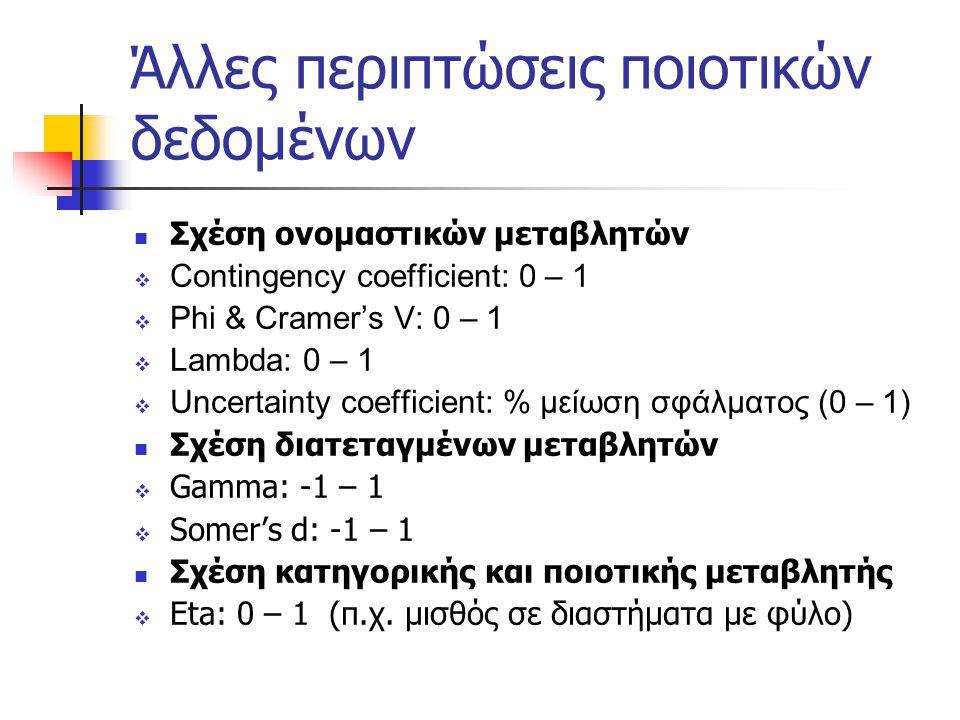 Άλλες περιπτώσεις ποιοτικών δεδομένων Σχέση ονομαστικών μεταβλητών  Contingency coefficient: 0 – 1  Phi & Cramer's V: 0 – 1  Lambda: 0 – 1  Uncertainty coefficient: % μείωση σφάλματος (0 – 1) Σχέση διατεταγμένων μεταβλητών  Gamma: -1 – 1  Somer's d: -1 – 1 Σχέση κατηγορικής και ποιοτικής μεταβλητής  Eta: 0 – 1 (π.χ.