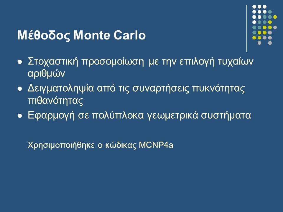 Μέθοδος Monte Carlo Στοχαστική προσομοίωση με την επιλογή τυχαίων αριθμών Δειγματοληψία από τις συναρτήσεις πυκνότητας πιθανότητας Εφαρμογή σε πολύπλοκα γεωμετρικά συστήματα Χρησιμοποιήθηκε ο κώδικας MCNP4a