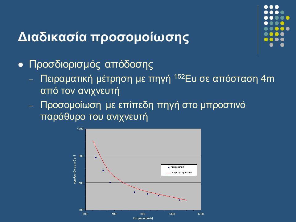 Διαδικασία προσομοίωσης Προσδιορισμός απόδοσης – Πειραματική μέτρηση με πηγή 152 Eu σε απόσταση 4m από τον ανιχνευτή – Προσομοίωση με επίπεδη πηγή στο μπροστινό παράθυρο του ανιχνευτή