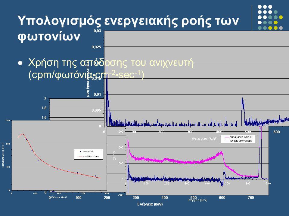 Υπολογισμός ενεργειακής ροής των φωτονίων Χρήση της απόδοσης του ανιχνευτή (cpm/φωτόνια cm -2 sec -1 )
