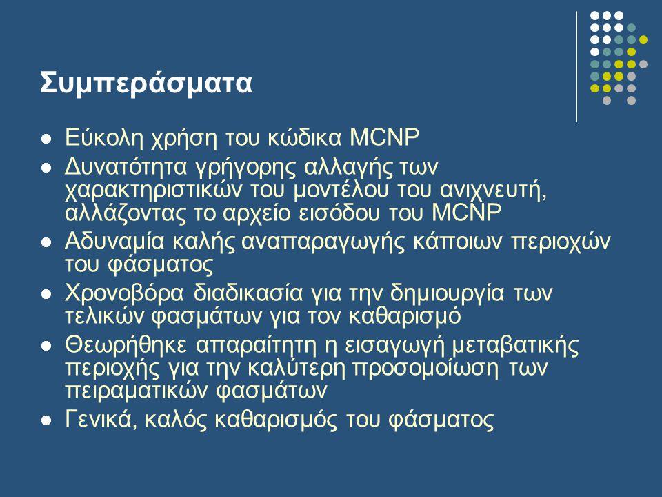 Συμπεράσματα Εύκολη χρήση του κώδικα MCNP Δυνατότητα γρήγορης αλλαγής των χαρακτηριστικών του μοντέλου του ανιχνευτή, αλλάζοντας το αρχείο εισόδου του MCNP Αδυναμία καλής αναπαραγωγής κάποιων περιοχών του φάσματος Χρονοβόρα διαδικασία για την δημιουργία των τελικών φασμάτων για τον καθαρισμό Θεωρήθηκε απαραίτητη η εισαγωγή μεταβατικής περιοχής για την καλύτερη προσομοίωση των πειραματικών φασμάτων Γενικά, καλός καθαρισμός του φάσματος