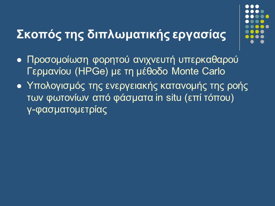 Σκοπός της διπλωματικής εργασίας Προσομοίωση φορητού ανιχνευτή υπερκαθαρού Γερμανίου (HPGe) με τη μέθοδο Monte Carlo Υπολογισμός της ενεργειακής κατανομής της ροής των φωτονίων από φάσματα in situ (επί τόπου) γ-φασματομετρίας