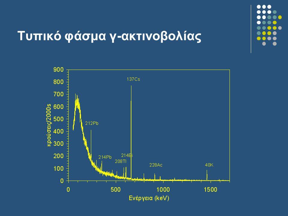 Τυπικό φάσμα γ-ακτινοβολίας