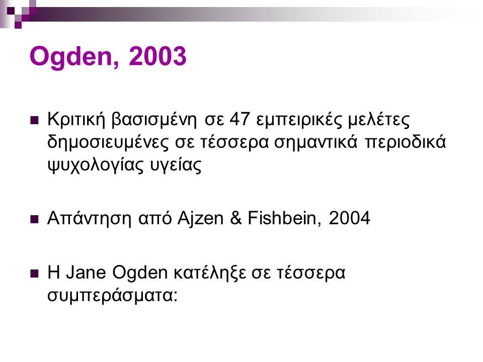 Ogden, 2003 Κριτική βασισμένη σε 47 εμπειρικές μελέτες δημοσιευμένες σε τέσσερα σημαντικά περιοδικά ψυχολογίας υγείας Απάντηση από Ajzen & Fishbein, 2004 Η Jane Ogden κατέληξε σε τέσσερα συμπεράσματα: