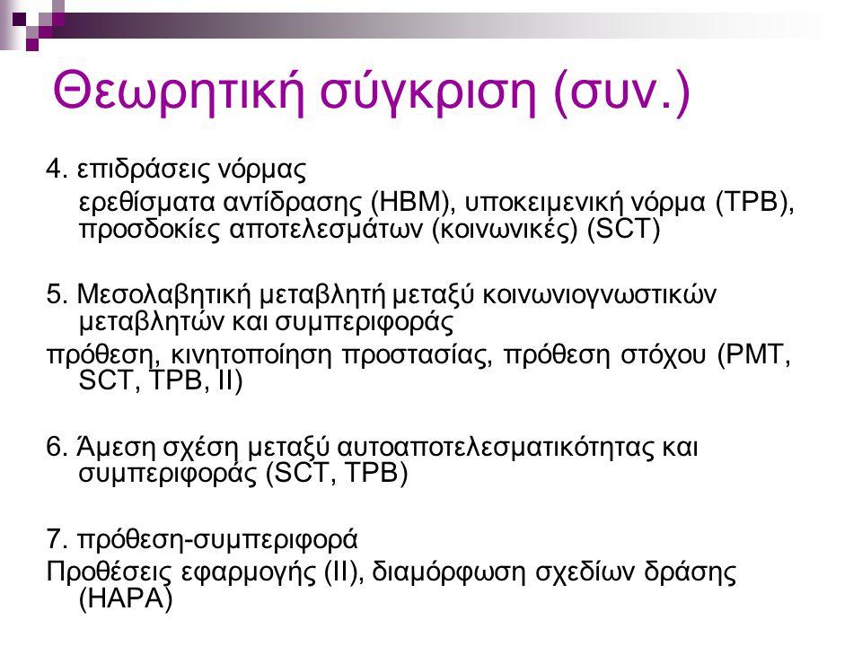 Συμπεράσματα θεωρητικής σύγκρισης 1.