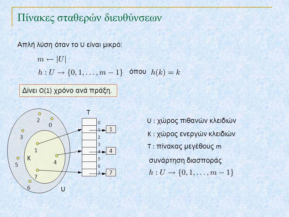 Πίνακες σταθερών διευθύνσεων TexPoint fonts used in EMF. Read the TexPoint manual before you delete this box.: AA A AA A A Απλή λύση όταν το U είναι μ