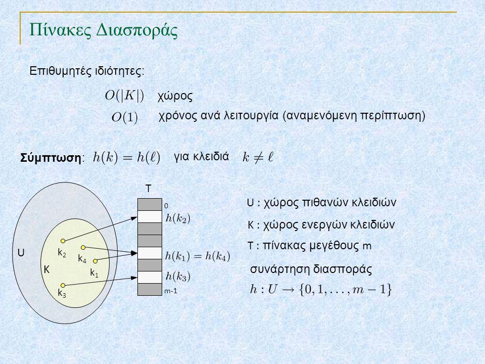Πίνακες Διασποράς TexPoint fonts used in EMF. Read the TexPoint manual before you delete this box.: AA A AA A A Επιθυμητές ιδιότητες: χώρος χρόνος ανά