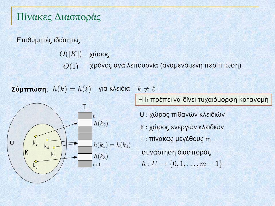 Πίνακες Διασποράς TexPoint fonts used in EMF.