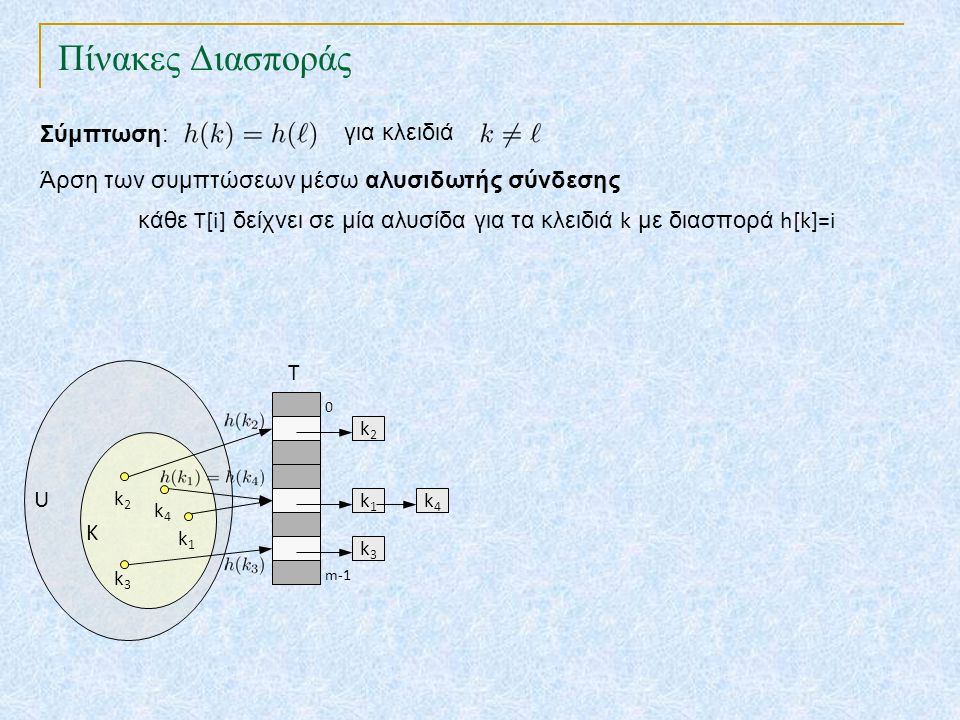 Πίνακες Διασποράς TexPoint fonts used in EMF. Read the TexPoint manual before you delete this box.: AA A AA A A k2k2 T 0 m-1 k1k1 k3k3 k4k4 U K Σύμπτω
