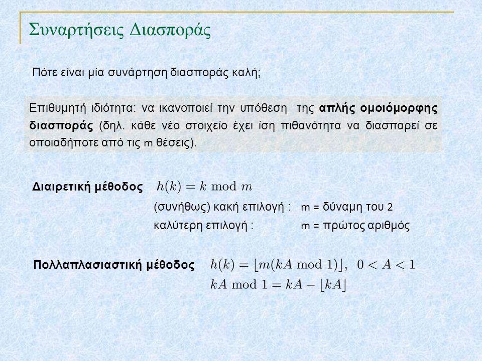 Συναρτήσεις Διασποράς TexPoint fonts used in EMF. Read the TexPoint manual before you delete this box.: AA A AA A A Διαιρετική μέθοδος (συνήθως) κακή
