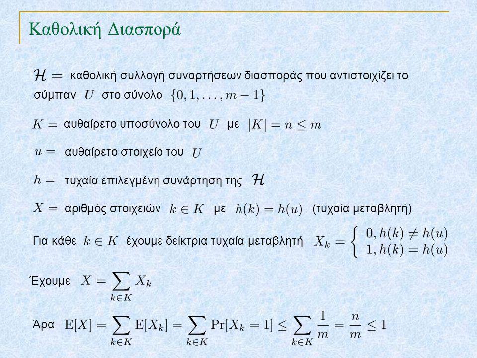 Καθολική Διασπορά TexPoint fonts used in EMF. Read the TexPoint manual before you delete this box.: AA A AA A A καθολική συλλογή συναρτήσεων διασποράς