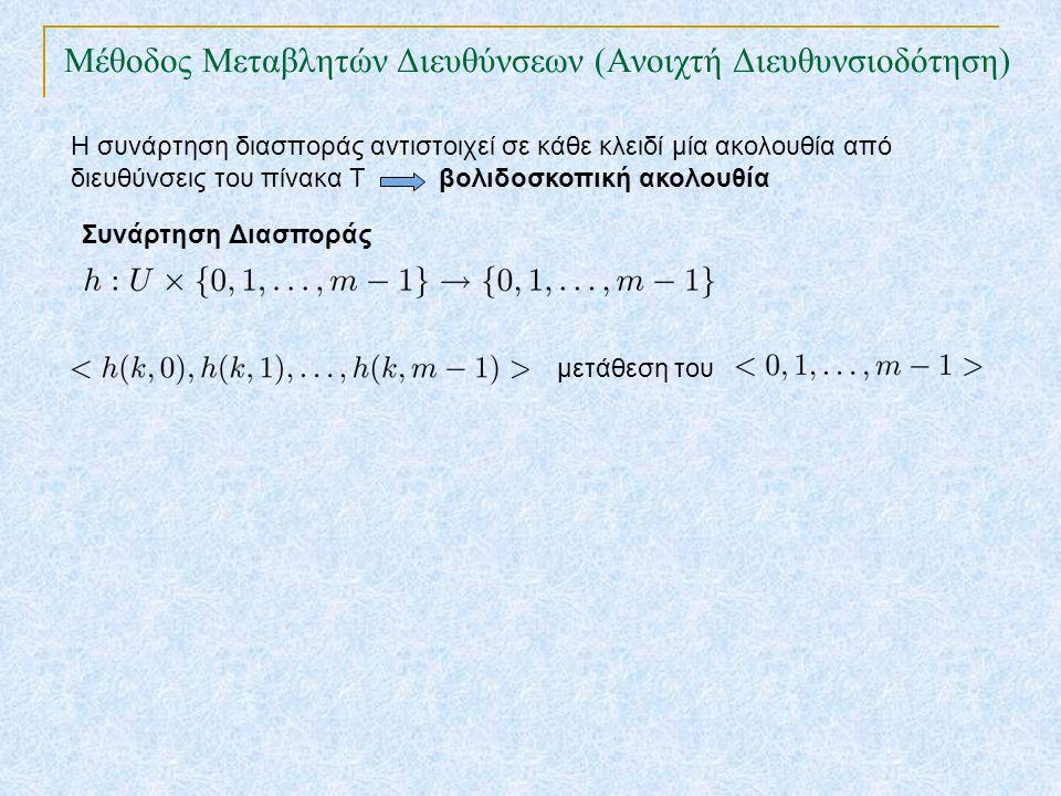 Μέθοδος Μεταβλητών Διευθύνσεων (Ανοιχτή Διευθυνσιοδότηση) Η συνάρτηση διασποράς αντιστοιχεί σε κάθε κλειδί μία ακολουθία από διευθύνσεις του πίνακα Τ