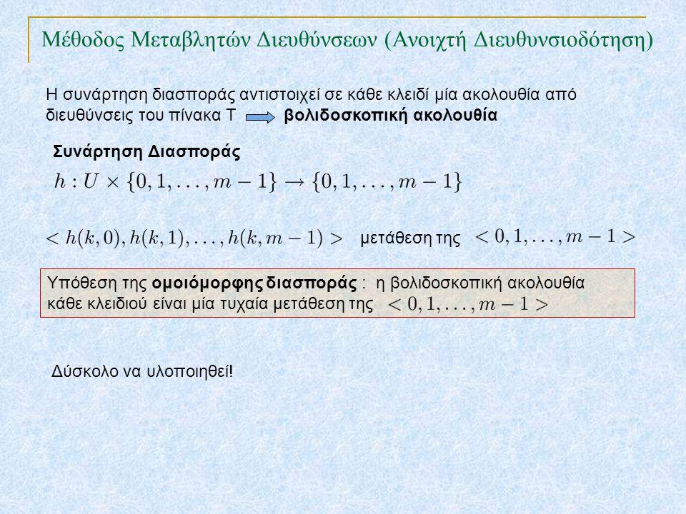 Η συνάρτηση διασποράς αντιστοιχεί σε κάθε κλειδί μία ακολουθία από διευθύνσεις του πίνακα Τ βολιδοσκοπική ακολουθία Συνάρτηση Διασποράς μετάθεση της Υπόθεση της ομοιόμορφης διασποράς : η βολιδοσκοπική ακολουθία κάθε κλειδιού είναι μία τυχαία μετάθεση της Δύσκολο να υλοποιηθεί.