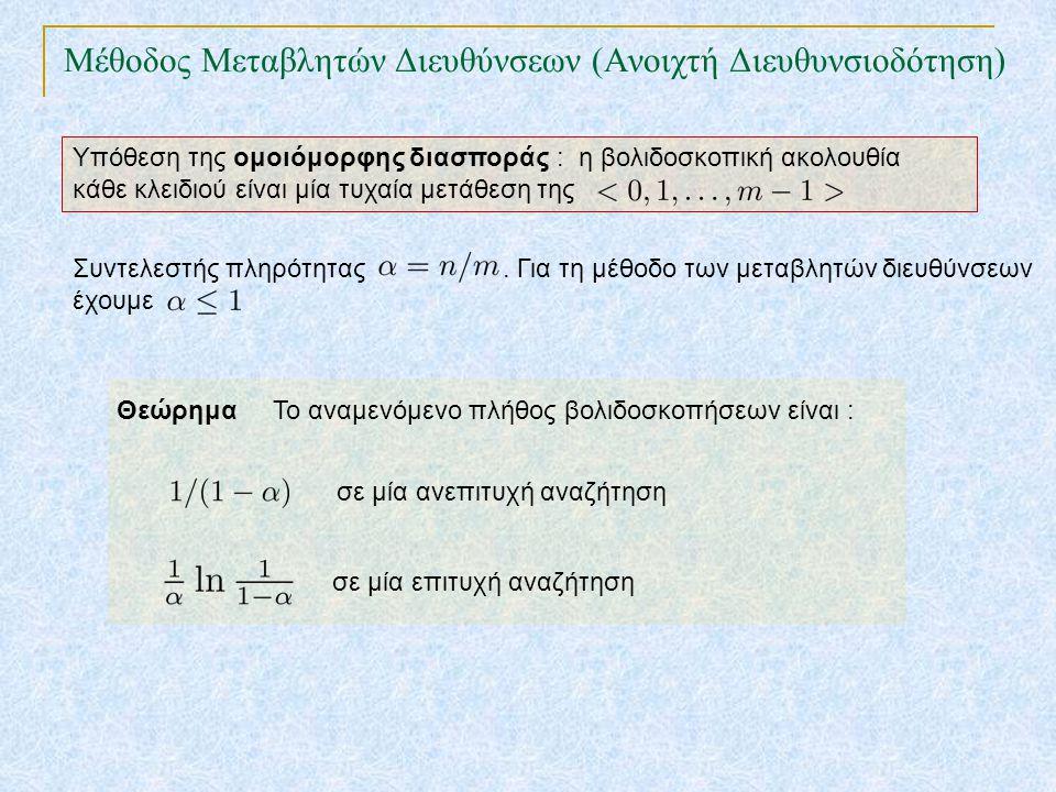 Μέθοδος Μεταβλητών Διευθύνσεων (Ανοιχτή Διευθυνσιοδότηση) Θεώρημα Το αναμενόμενο πλήθος βολιδοσκοπήσεων είναι : Συντελεστής πληρότητας. Για τη μέθοδο