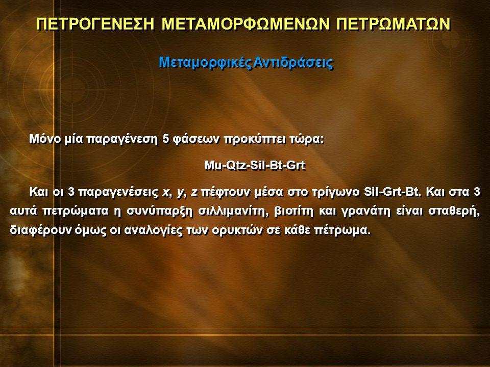 Μόνο μία παραγένεση 5 φάσεων προκύπτει τώρα: Mu-Qtz-Sil-Bt-Grt Και οι 3 παραγενέσεις x, y, z πέφτουν μέσα στο τρίγωνο Sil-Grt-Bt.